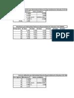 Datos de MTZ Corregido