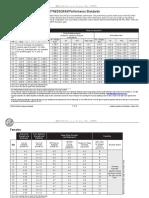 15. pft15hfzstd.pdf