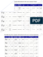 _Chord Reference Chart