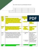 Matriks Empat Pilar Dalam Pengorganisasian