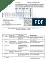 EAQUALS Bank - CEFR Comparison - Dec 2008 v2
