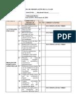 Anexo 1.3.1.  b FICHA DE OBSERVACIÓN DE LA CLASE.docx