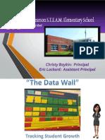 data wall presentation