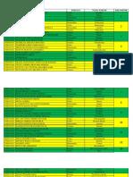 Data Nama Kelompok & Nama Ilmiah.pdf