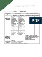 perfil CONFECCIONES TEXTILES.docx