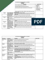 CARTEL DIVERSIFICADO 3°, 4° y 5° comunicacion - copia.docx