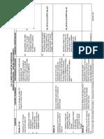 341356549 SHS Empowerment Technologies CG PDF