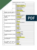 1 Comunicac Oral Resuelto.pdf (1) (1)
