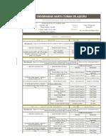 Costos y Presupuestos -Proyecto