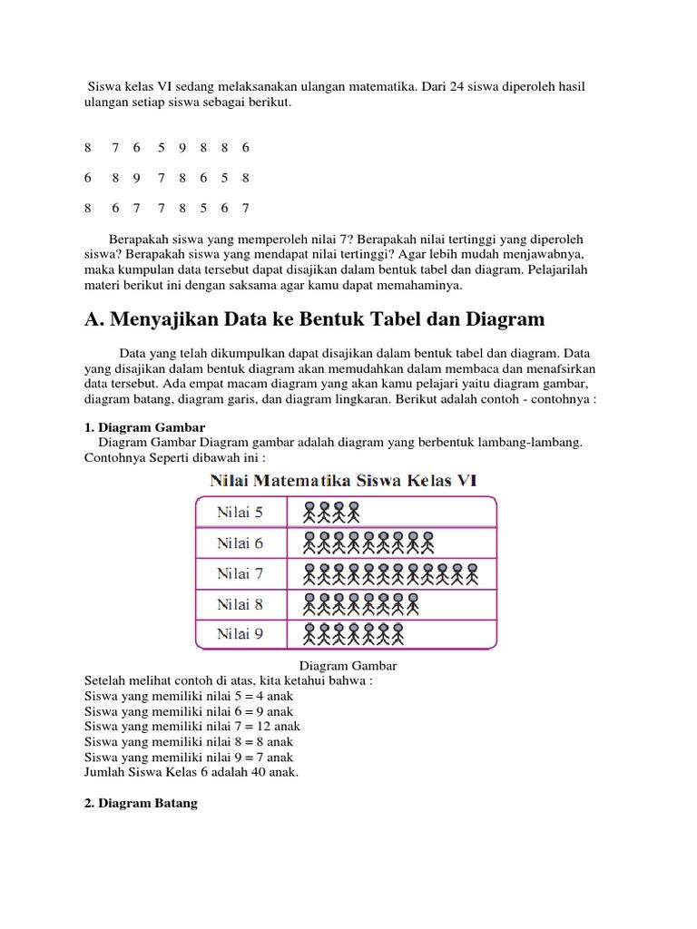 Siswa Kelas Vi Sedang Melaksanakan Ulangan Matematika