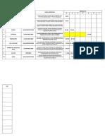 Data Mahasiswa Bimbingan Proposal Dan Skripsi