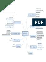 Mindmap Tax Test of Specifications.pdf