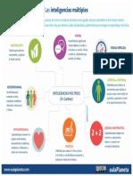 INFOGRAFÍA_Inteligencias_Multiples.pdf