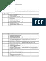 4. Hasil Audit Internal Kelas Ibu Hamil 2