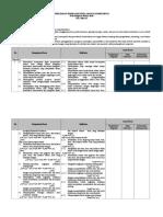 5. Penetapan Indikator Pencapaian Kompetensi (1)