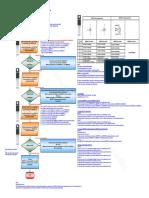 PRUEBA DE MOSFET.pdf