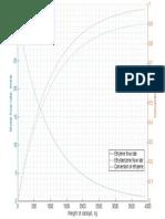 MB graph 1