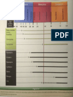 tabela cronologica