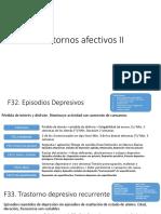 Trastornos afectivos II.pptx