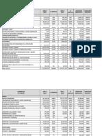 Analisis Financiero Excel