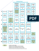 Retícula Plan 2010-Dic 2014