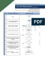 Diagrama de Flujo - Preseleccion Oscar h.
