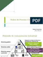 08 - Redes de Proceso-Control