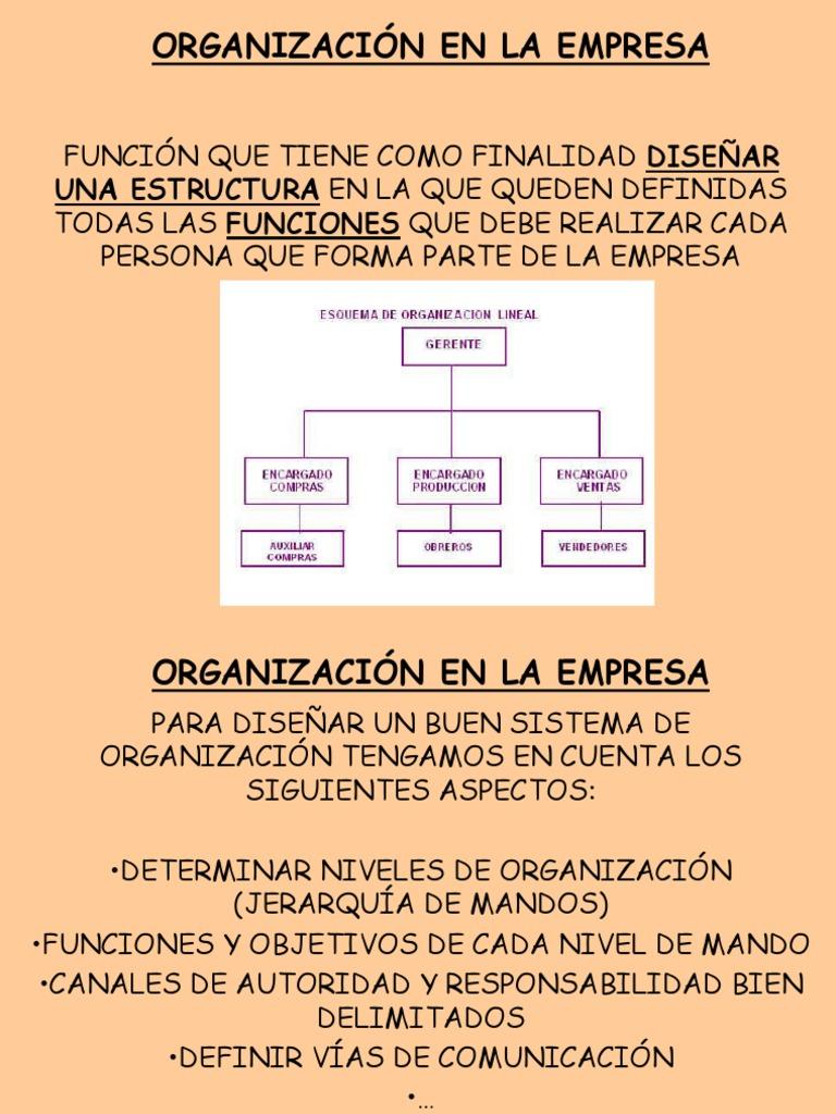 Clase05 1organización En La Empresa