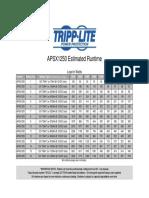APSX1250 Runtime Chart en 2
