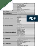 listado-facultades-programas.pdf