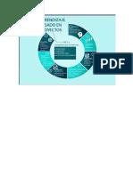 Aprendesaje basado en proyecto.docx