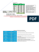 PDF para el Cálculo del costo de horas hombre [Ing. Jorge Blanco]  CivilGeeks.com.pdf