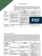 DCN  EDUC INICIAL-II CICLO.docx