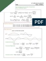 Resumen fórmulas ondas