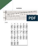 Guitar Self Help Sheet
