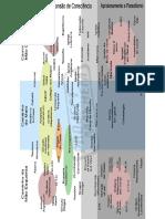 Tradições - Escolas do Conhecimento.pdf