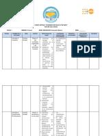 Formato Plan de Aula (Básica i Ciclo, Primer Grado)