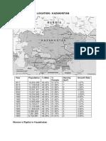 Kazakhstan School Project Information