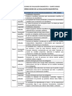 Manual de corrección evaluación diagnóstica CTA - 4° (1).docx
