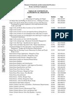 Msrp e Index