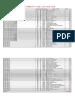 Instituicoes_e_vagas_lote_5_pronatec_voluntario_valida.pdf