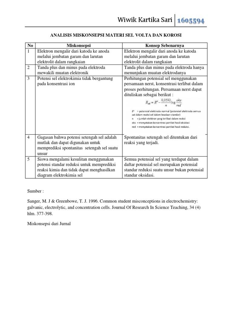 1 analisis miskonsepsi materi sel volta dan korosi ccuart Choice Image