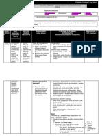 forward planning doc 123