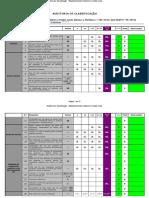 Anexo a - Pontuação EH e HR 5
