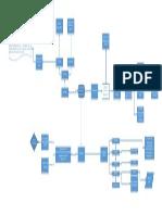 MApa Empresas y Modalidades de Negocio