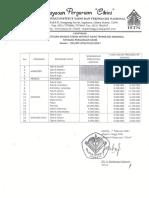 biaya_kuliah_2018