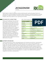 Nutrient Antagonism