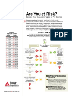 Diabetes Alert Day Chart