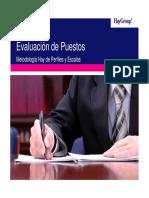 HR-In Presentación Metodología HAY