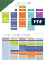 Docslide Net Procesos Itil 2011